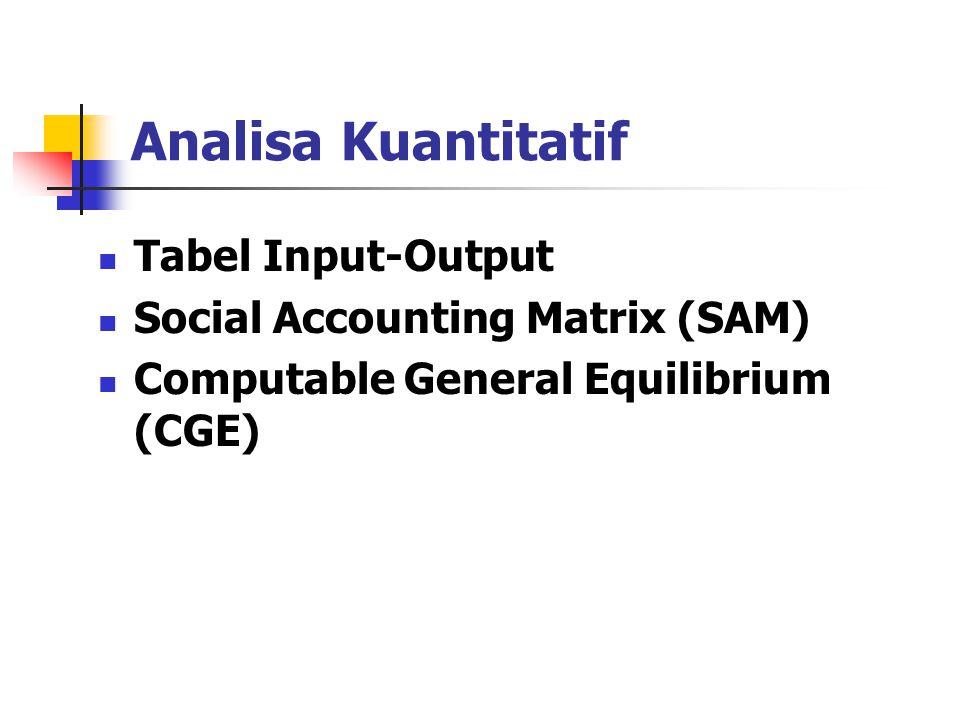 Analisa Kuantitatif Regresi Autoregressi Vektor Autoregressi Analisa Multivariate Persamaan Simultan