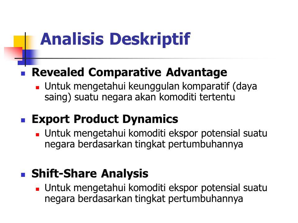 Analisis Deskriptif Persentase Sumbangan Komoditi terhadap Nilai Total Ekspor/Impor Untuk mengetahui besarnya kontribusi suatu komoditas dalam perdaga