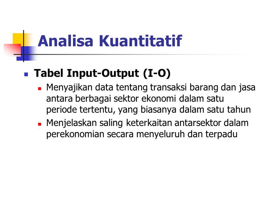 Analisa Kuantitatif Analisis Multivariate Analisis Komponen Utama (Principal Component) Analisis Faktor (Factor Analysis) Analisis Cluster (Cluster An