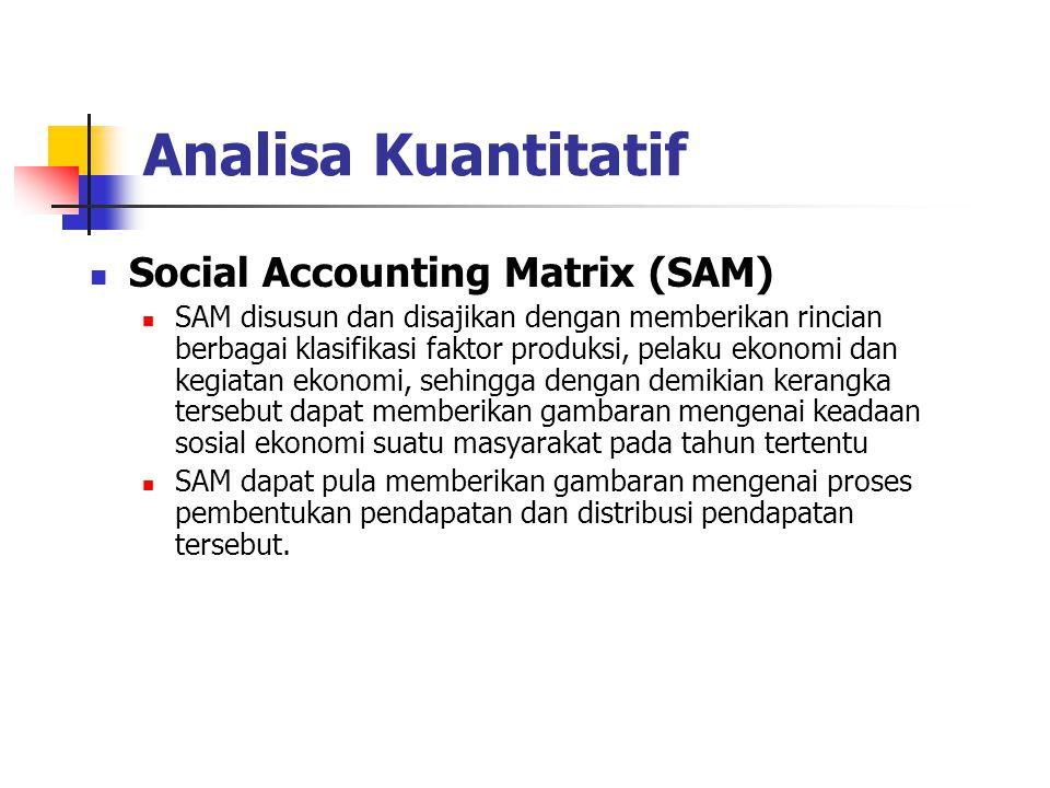 Analisa Kuantitatif Social Accounting Matrix (SAM) Suatu kerangka data yang dapat merangkum variabel sosial ekonomi dalam suatu bentuk matriks yang ko