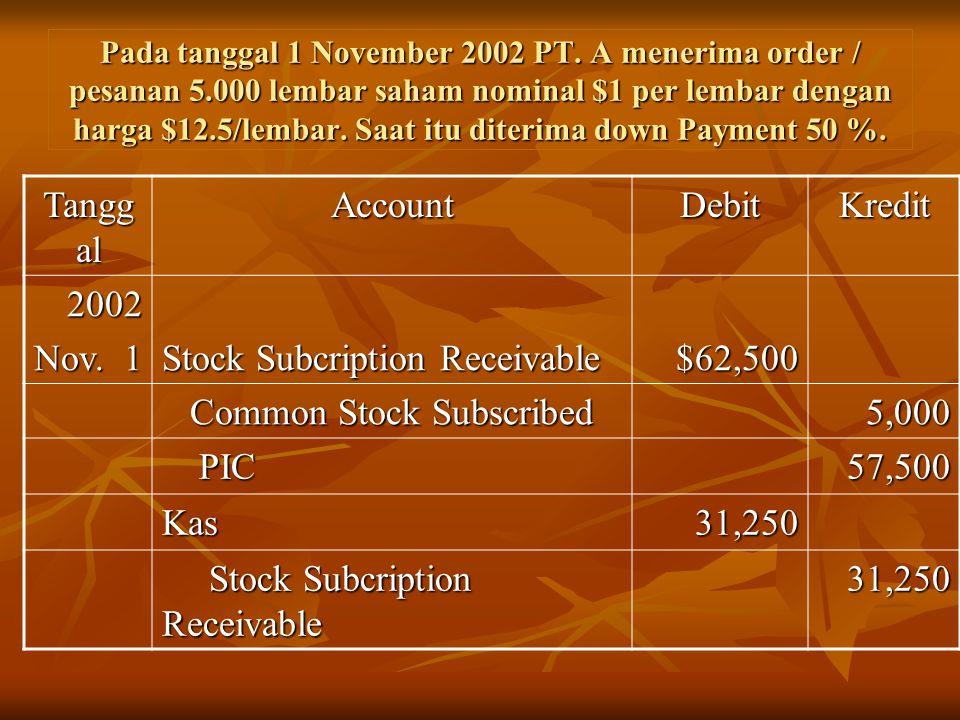 Pada tanggal 1 November 2002 PT. A menerima order / pesanan 5.000 lembar saham nominal $1 per lembar dengan harga $12.5/lembar. Saat itu diterima down