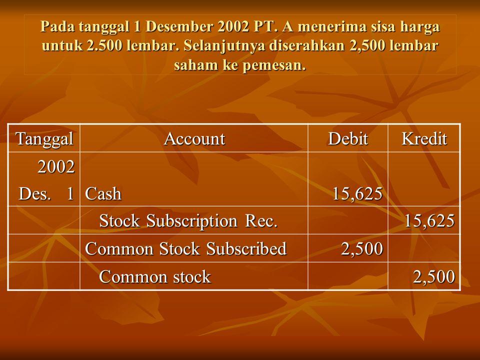 Pada tanggal 1 Desember 2002 PT. A menerima sisa harga untuk 2.500 lembar. Selanjutnya diserahkan 2,500 lembar saham ke pemesan. TanggalAccountDebitKr