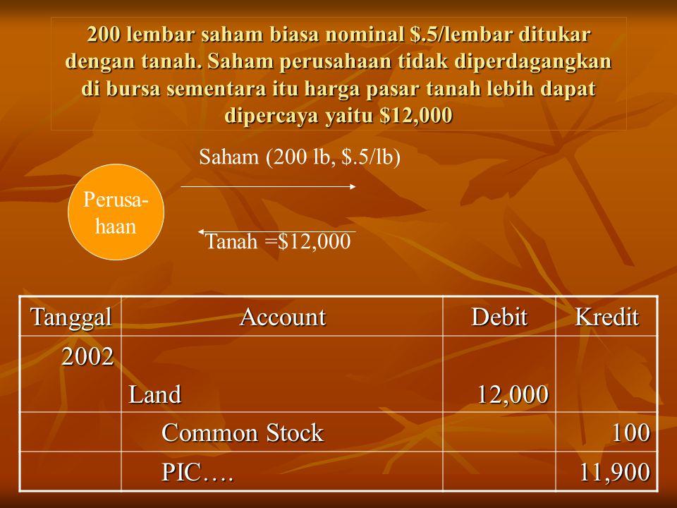 200 lembar saham biasa nominal $.5/lembar ditukar dengan tanah. Saham perusahaan tidak diperdagangkan di bursa sementara itu harga pasar tanah lebih d