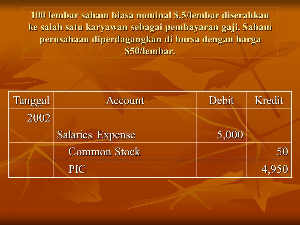 100 lembar saham biasa nominal $.5/lembar diserahkan ke salah satu karyawan sebagai pembayaran gaji. Saham perusahaan diperdagangkan di bursa dengan h