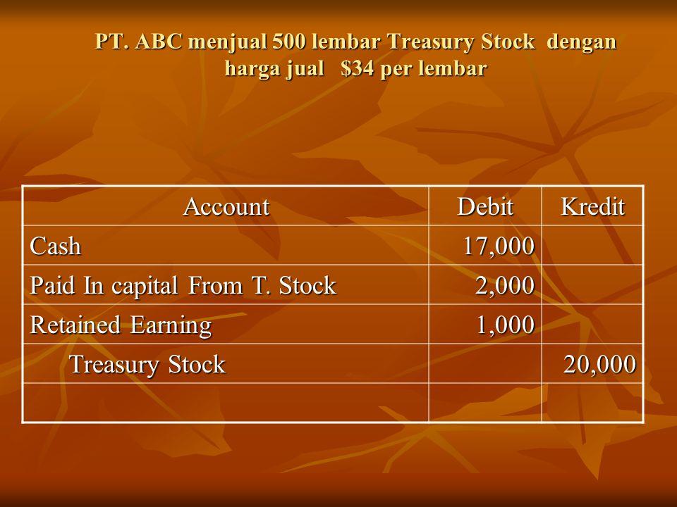 PT. ABC menjual 500 lembar Treasury Stock dengan harga jual $34 per lembar AccountDebitKredit Cash17,000 Paid In capital From T. Stock 2,000 Retained