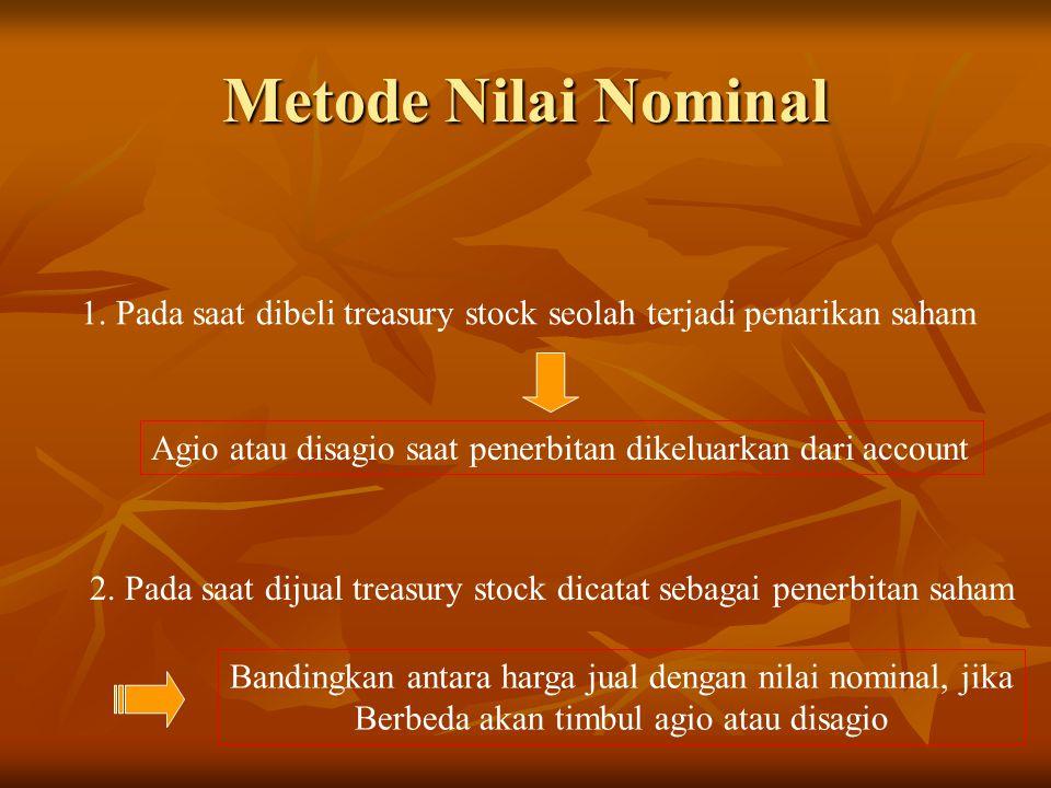 Metode Nilai Nominal 1. Pada saat dibeli treasury stock seolah terjadi penarikan saham 2. Pada saat dijual treasury stock dicatat sebagai penerbitan s