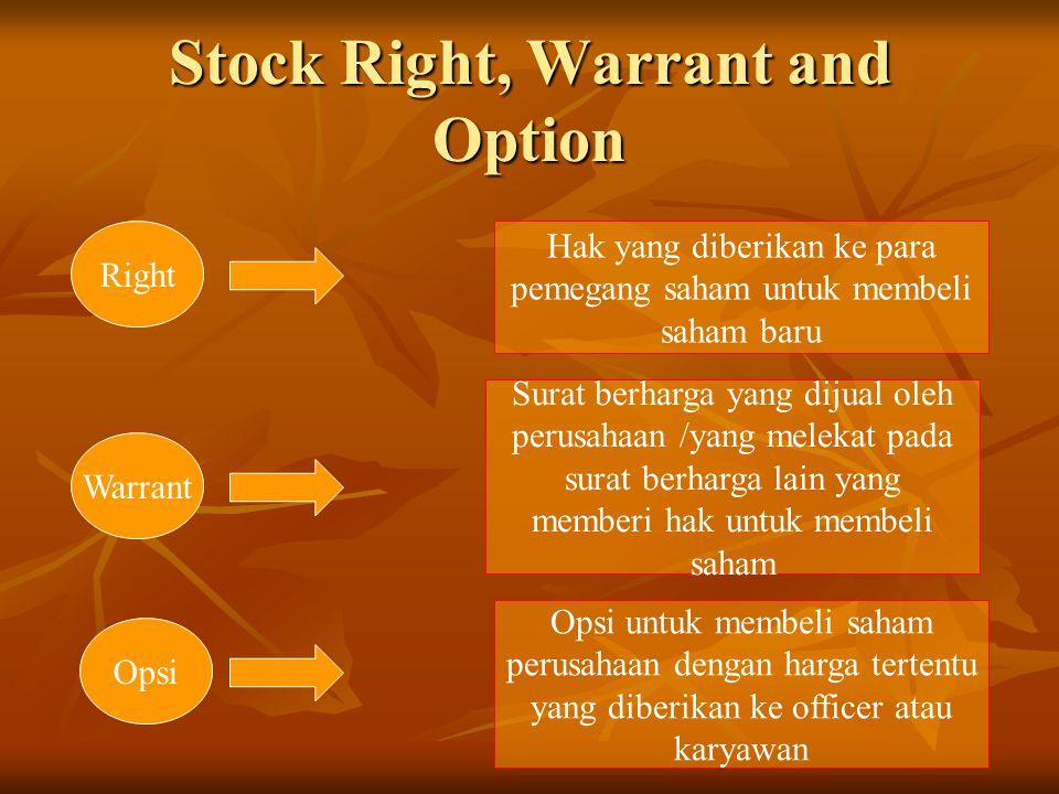 Stock Right, Warrant and Option Hak yang diberikan ke para pemegang saham untuk membeli saham baru Surat berharga yang dijual oleh perusahaan /yang melekat pada surat berharga lain yang memberi hak untuk membeli saham Opsi untuk membeli saham perusahaan dengan harga tertentu yang diberikan ke officer atau karyawan Right Warrant Opsi