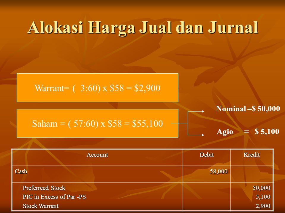 Alokasi Harga Jual dan Jurnal Saham = ( 57:60) x $58 = $55,100 Warrant= ( 3:60) x $58 = $2,900 Nominal =$ 50,000 Agio = $ 5,100 AccountDebitKredit Cash58,000 Preferreed Stock Preferreed Stock PIC in Excess of Par -PS PIC in Excess of Par -PS Stock Warrant Stock Warrant50,0005,1002,900