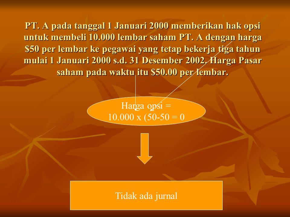 PT. A pada tanggal 1 Januari 2000 memberikan hak opsi untuk membeli 10.000 lembar saham PT. A dengan harga $50 per lembar ke pegawai yang tetap bekerj