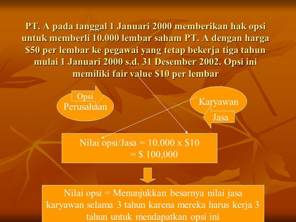 PT. A pada tanggal 1 Januari 2000 memberikan hak opsi untuk memberli 10.000 lembar saham PT. A dengan harga $50 per lembar ke pegawai yang tetap beker