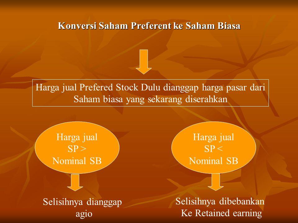 Konversi Saham Preferent ke Saham Biasa Harga jual Prefered Stock Dulu dianggap harga pasar dari Saham biasa yang sekarang diserahkan Harga jual SP >