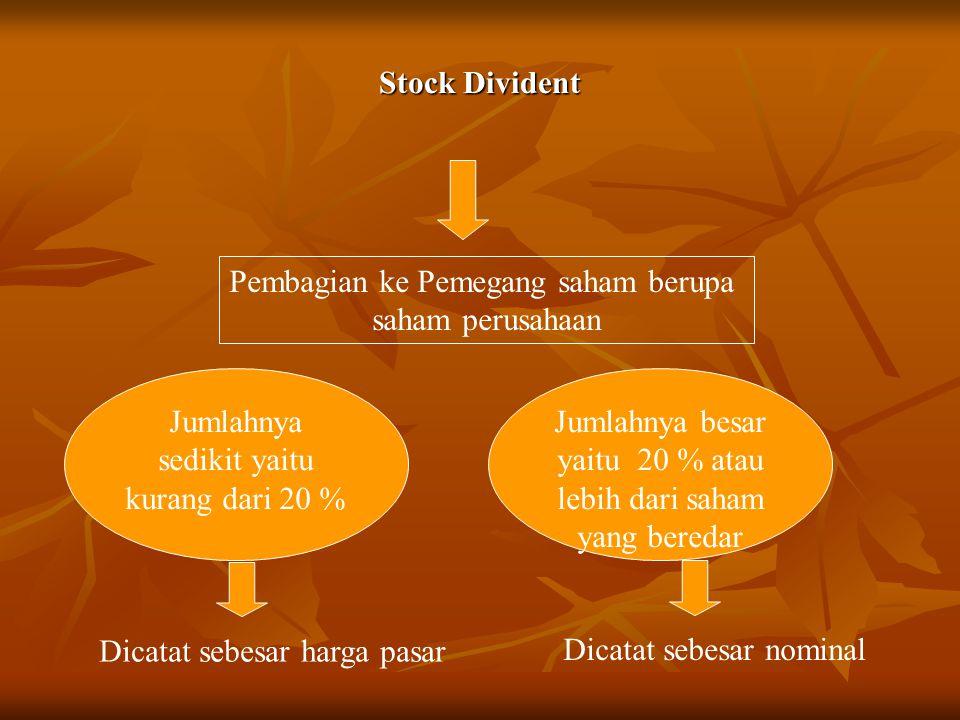 Stock Divident Pembagian ke Pemegang saham berupa saham perusahaan Jumlahnya sedikit yaitu kurang dari 20 % Dicatat sebesar harga pasar Dicatat sebesar nominal Jumlahnya besar yaitu 20 % atau lebih dari saham yang beredar