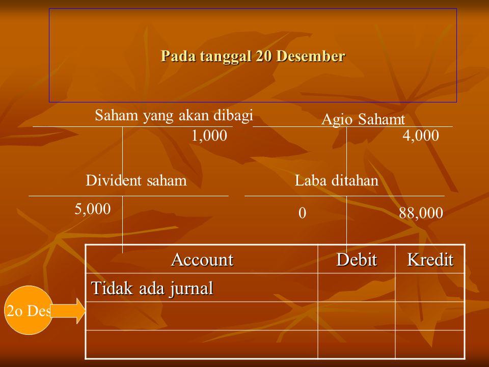 Pada tanggal 20 Desember Divident saham 5,000 88,0000 Laba ditahan AccountDebitKredit Tidak ada jurnal 2o Des 4,000 Agio Sahamt Saham yang akan dibagi 1,000