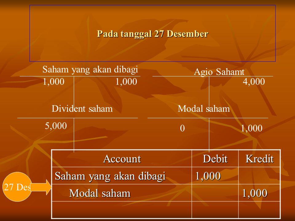 Pada tanggal 27 Desember Divident saham 5,000 1,0000 Modal saham AccountDebitKredit Saham yang akan dibagi 1,000 Modal saham Modal saham1,000 27 Des 4