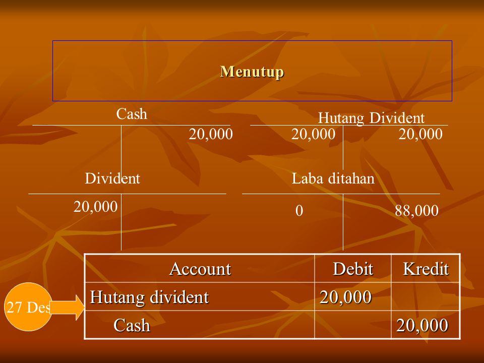 Menutup Divident 20,000 88,0000 Laba ditahan AccountDebitKredit Hutang divident 20,000 Cash Cash20,000 27 Des 20,000 Hutang Divident Cash 20,000