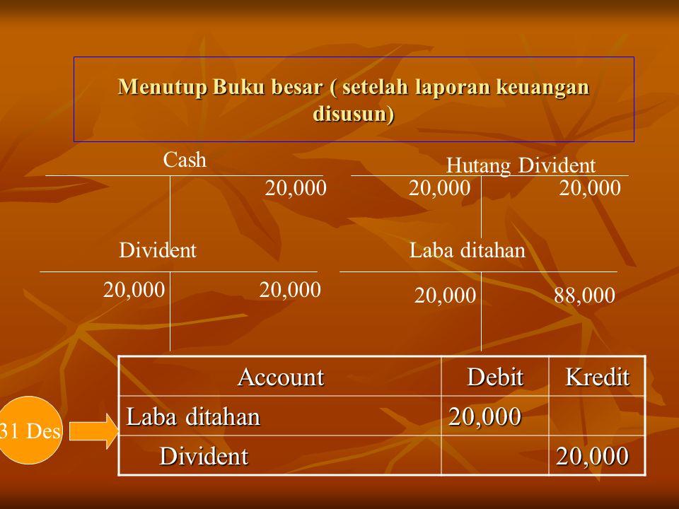 Menutup Buku besar ( setelah laporan keuangan disusun) Divident 20,000 88,00020,000 Laba ditahan AccountDebitKredit 20,000 Divident Divident20,000 31 Des 20,000 Hutang Divident Cash 20,000