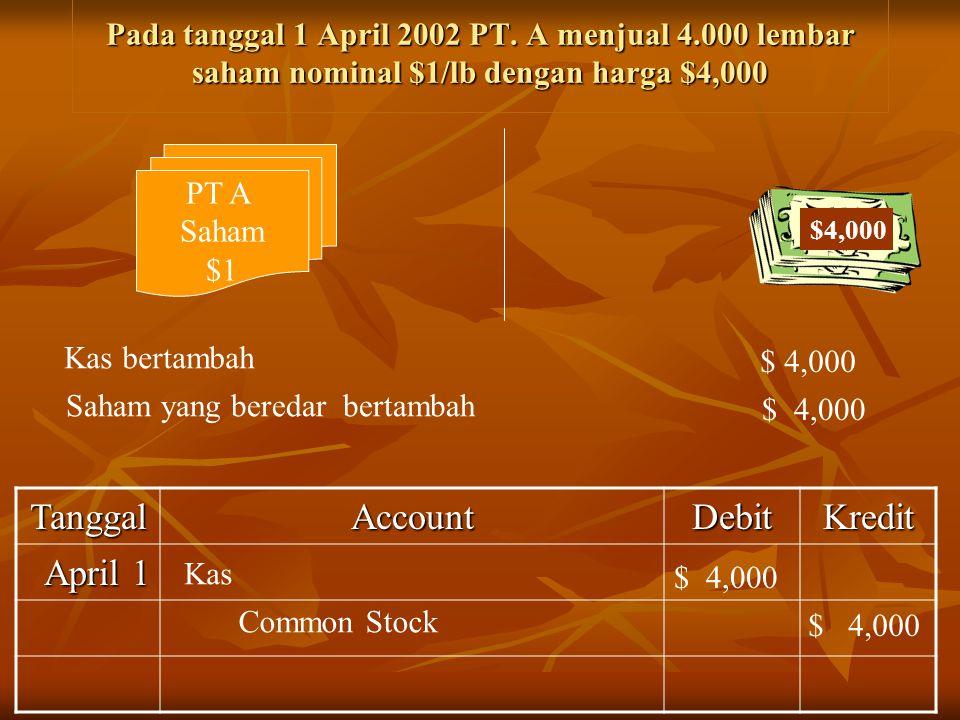 Pada tanggal 1 April 2002 PT. A menjual 4.000 lembar saham nominal $1/lb dengan harga $4,000 TanggalAccountDebitKredit April 1 PT A Saham $1 $4,000 Ka