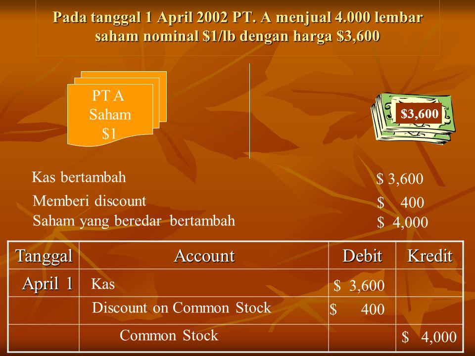 Pada tanggal 1 April 2002 PT. A menjual 4.000 lembar saham nominal $1/lb dengan harga $3,600 TanggalAccountDebitKredit April 1 PT A Saham $1 $3,600 Ka