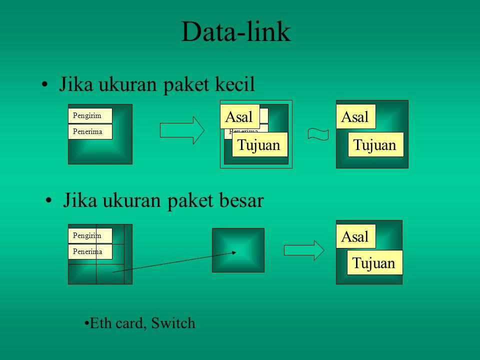 Data-link Jika ukuran paket besar Jika ukuran paket kecil Pengirim Penerima Pengirim Penerima Asal Tujuan Asal Tujuan Pengirim Penerima Asal Tujuan Eth card, Switch