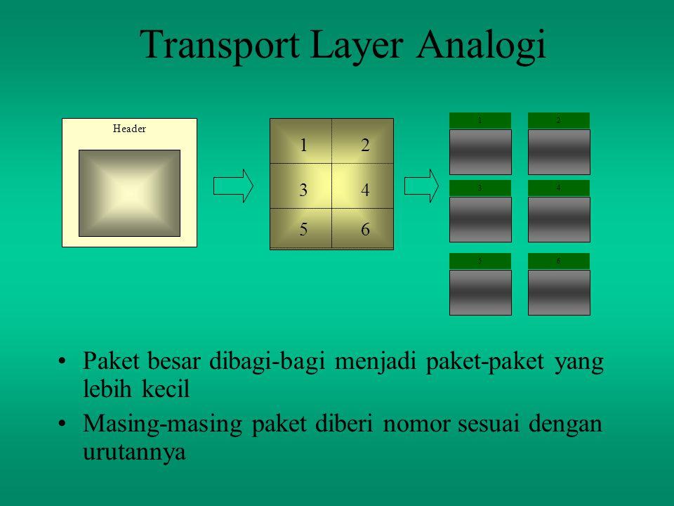 Transport Layer Analogi Paket besar dibagi-bagi menjadi paket-paket yang lebih kecil Masing-masing paket diberi nomor sesuai dengan urutannya Header 12 43 65 2 3 1 4 65