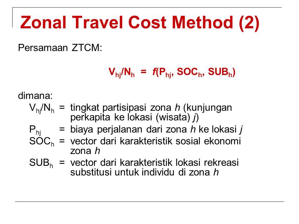 Zonal Travel Cost Method (2) Persamaan ZTCM: V hj /N h = f(P hj, SOC h, SUB h ) dimana: V hj /N h = tingkat partisipasi zona h (kunjungan perkapita ke