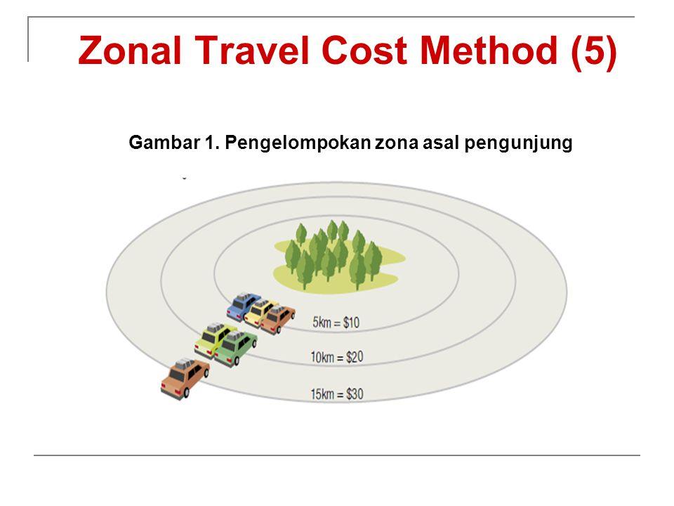 Zonal Travel Cost Method (5) Gambar 1. Pengelompokan zona asal pengunjung