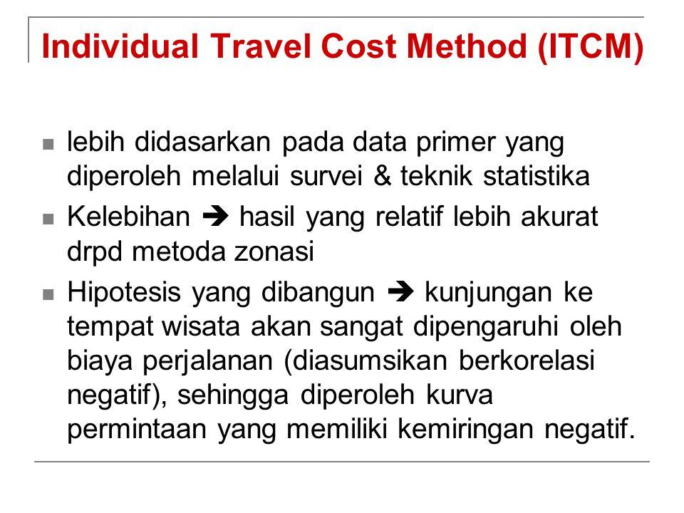 Individual Travel Cost Method (ITCM) lebih didasarkan pada data primer yang diperoleh melalui survei & teknik statistika Kelebihan  hasil yang relati