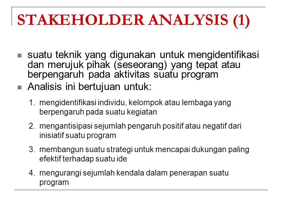 STAKEHOLDER ANALYSIS (1) suatu teknik yang digunakan untuk mengidentifikasi dan merujuk pihak (seseorang) yang tepat atau berpengaruh pada aktivitas s