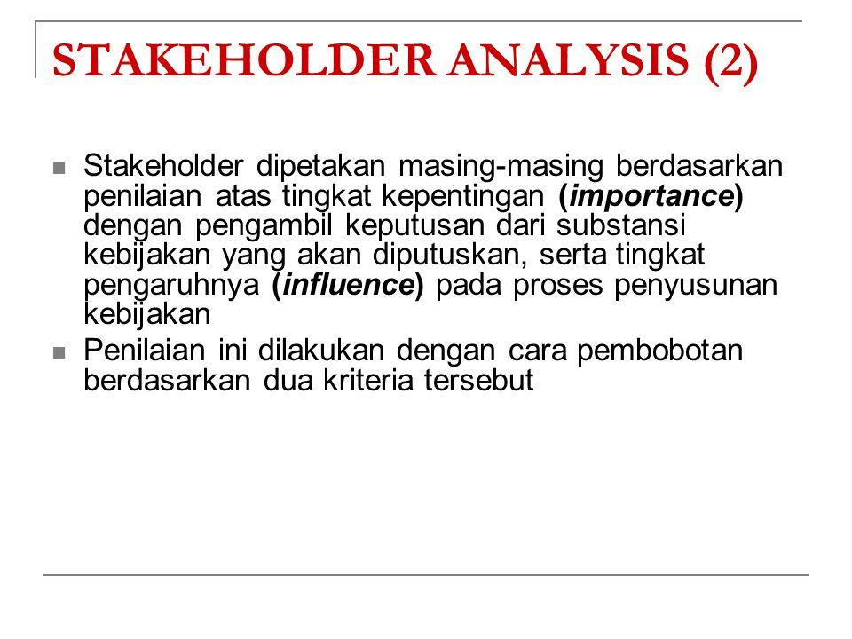Stakeholder dipetakan masing-masing berdasarkan penilaian atas tingkat kepentingan (importance) dengan pengambil keputusan dari substansi kebijakan ya