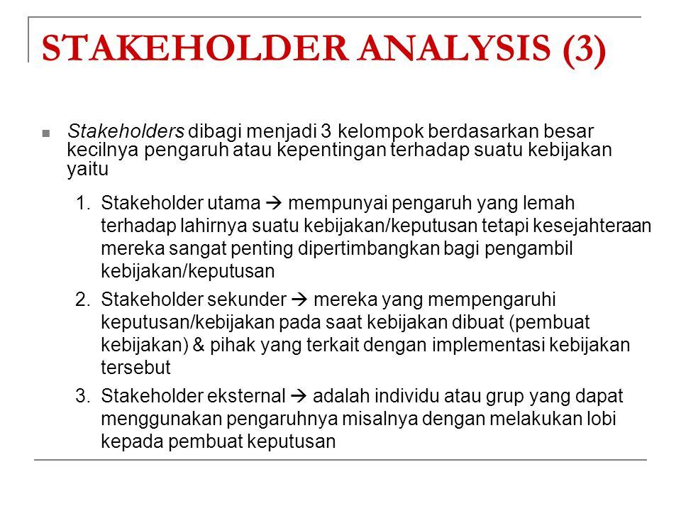 Stakeholders dibagi menjadi 3 kelompok berdasarkan besar kecilnya pengaruh atau kepentingan terhadap suatu kebijakan yaitu STAKEHOLDER ANALYSIS (3) 1.