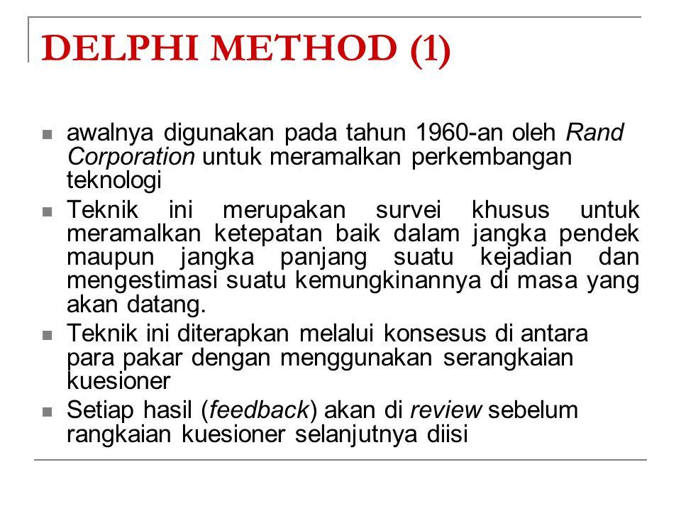 DELPHI METHOD (1) awalnya digunakan pada tahun 1960-an oleh Rand Corporation untuk meramalkan perkembangan teknologi Teknik ini merupakan survei khusu