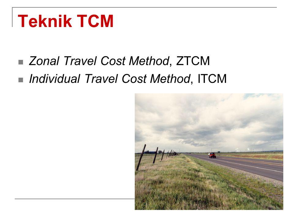 Teknik TCM Zonal Travel Cost Method, ZTCM Individual Travel Cost Method, ITCM