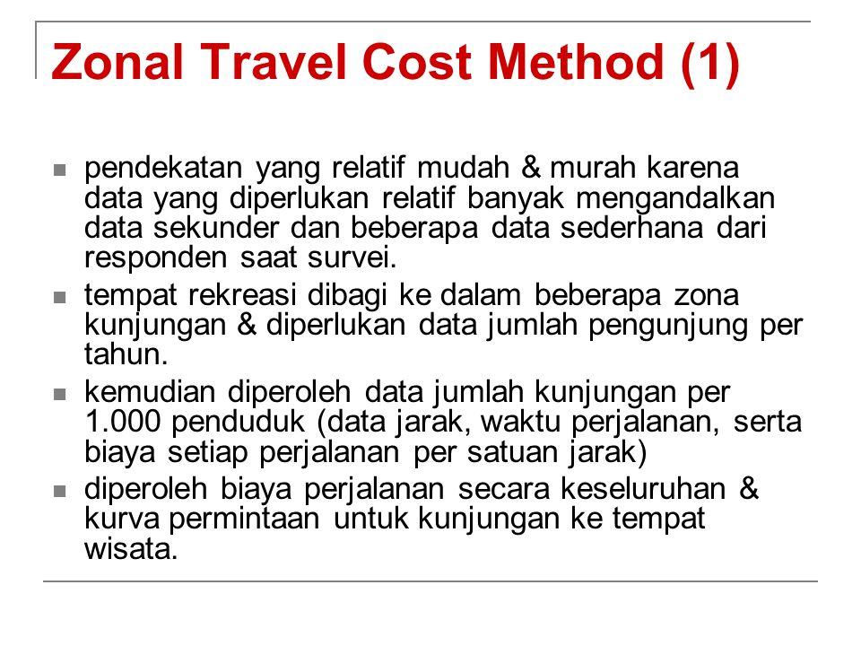 Zonal Travel Cost Method (1) pendekatan yang relatif mudah & murah karena data yang diperlukan relatif banyak mengandalkan data sekunder dan beberapa