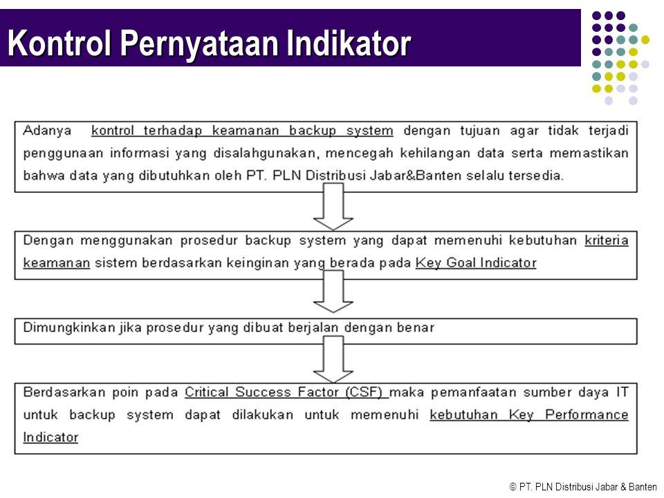 © PT. PLN Distribusi Jabar & Banten Kontrol Pernyataan Indikator