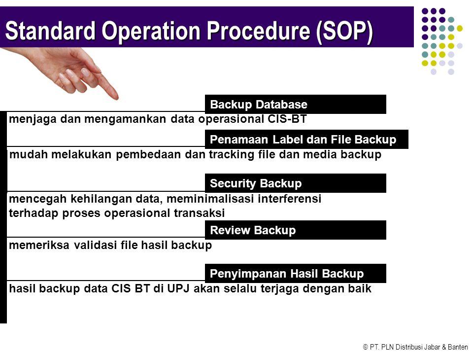 © PT. PLN Distribusi Jabar & Banten Standard Operation Procedure (SOP) menjaga dan mengamankan data operasional CIS-BT Backup Database mudah melakukan