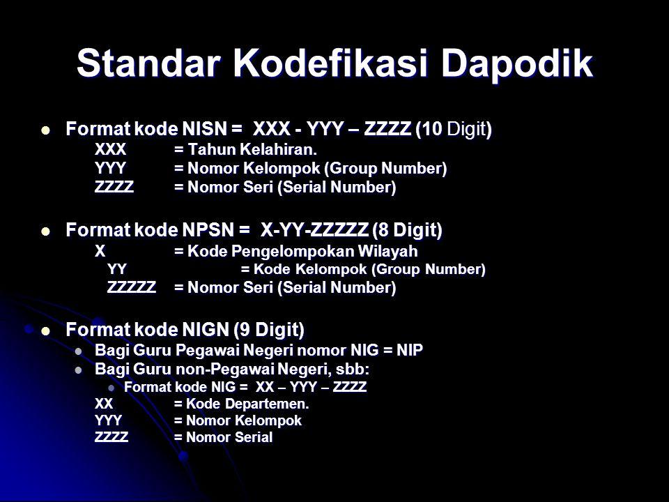 Standar Kodefikasi Dapodik Format kode NISN = XXX - YYY – ZZZZ (10 Digit) Format kode NISN = XXX - YYY – ZZZZ (10 Digit) XXX = Tahun Kelahiran. YYY =