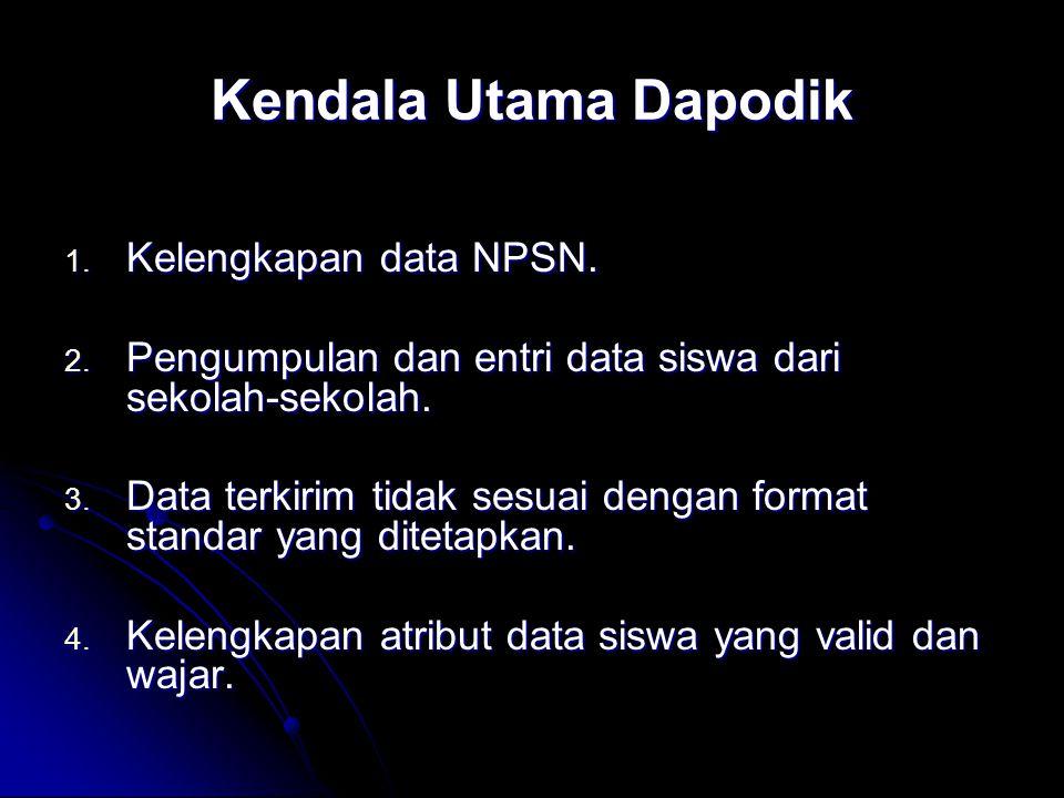 Kendala Utama Dapodik 1.Kelengkapan data NPSN. 2.