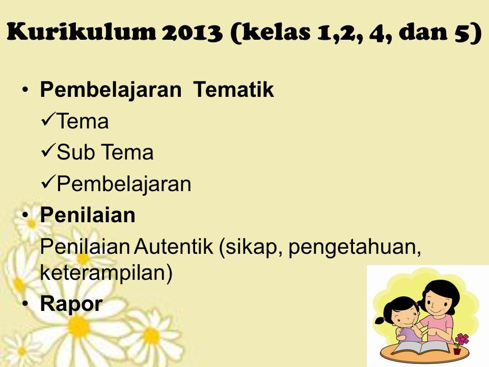 Pembelajaran Tematik Tema Sub Tema Pembelajaran Penilaian Penilaian Autentik (sikap, pengetahuan, keterampilan) Rapor Kurikulum 2013 (kelas 1,2, 4, dan 5)