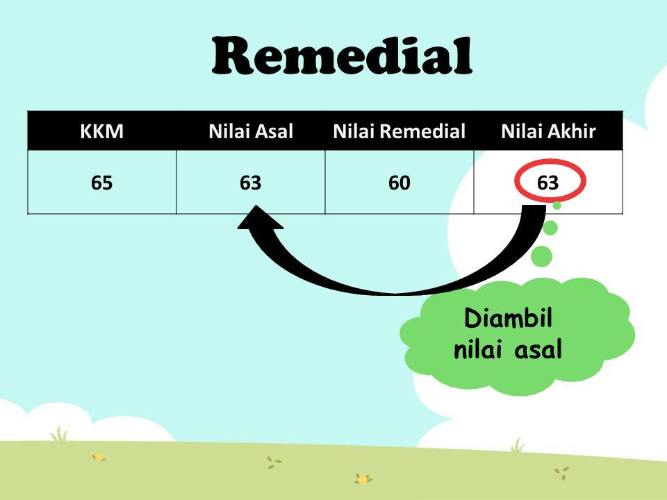 KKMNilai AsalNilai RemedialNilai Akhir 65636063 Remedial Diambil nilai asal