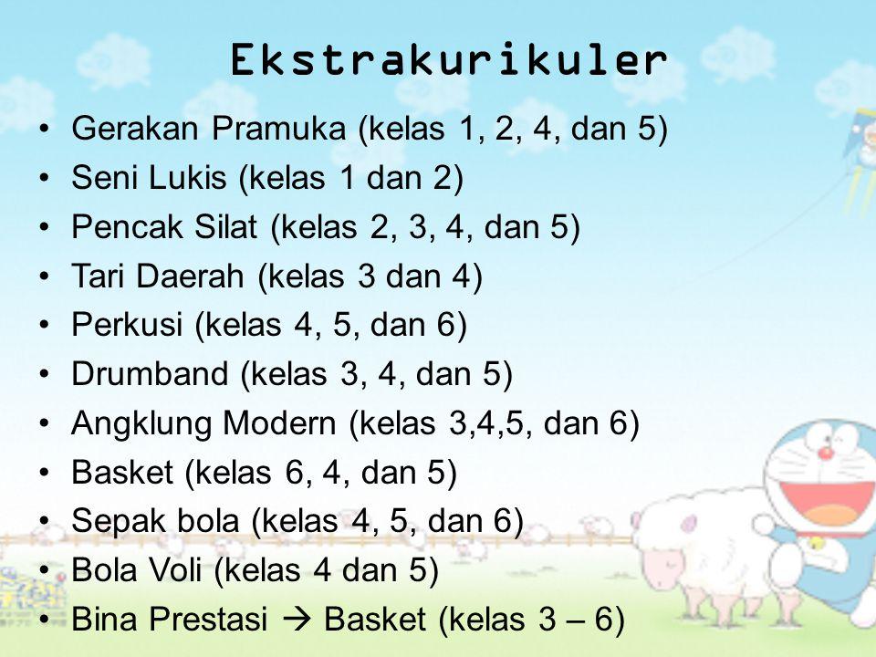 Gerakan Pramuka (kelas 1, 2, 4, dan 5) Seni Lukis (kelas 1 dan 2) Pencak Silat (kelas 2, 3, 4, dan 5) Tari Daerah (kelas 3 dan 4) Perkusi (kelas 4, 5, dan 6) Drumband (kelas 3, 4, dan 5) Angklung Modern (kelas 3,4,5, dan 6) Basket (kelas 6, 4, dan 5) Sepak bola (kelas 4, 5, dan 6) Bola Voli (kelas 4 dan 5) Bina Prestasi  Basket (kelas 3 – 6) Ekstrakurikuler