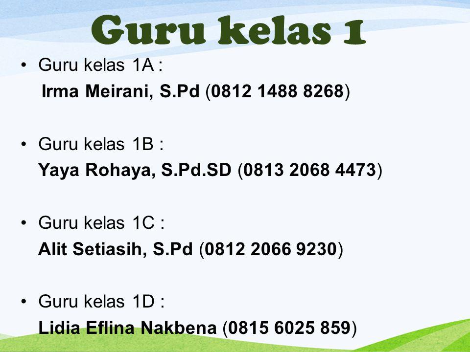 Guru kelas 1A : Irma Meirani, S.Pd (0812 1488 8268) Guru kelas 1B : Yaya Rohaya, S.Pd.SD (0813 2068 4473) Guru kelas 1C : Alit Setiasih, S.Pd (0812 2066 9230) Guru kelas 1D : Lidia Eflina Nakbena (0815 6025 859) Guru kelas 1
