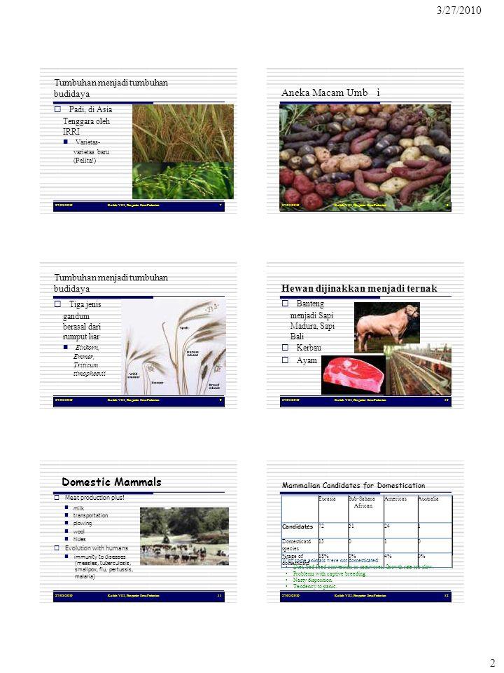 EurasiaSub-Sahara African AmericasAustralia Candidates 7251241 Domesticatd species 13010 %tage of domesticatd 18%0%4%0% 3/27/2010 2 27/03/2010Kuliah V