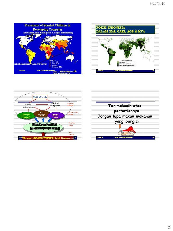 Ekonomi, Keamanan, Politik dll Tidak Menentu 3/27/2010 8 27/03/2010Kuliah VIII, Pengantar Ilmu Pertanian43 (Prevalensi Anak Kurang Gizi di Negara berk