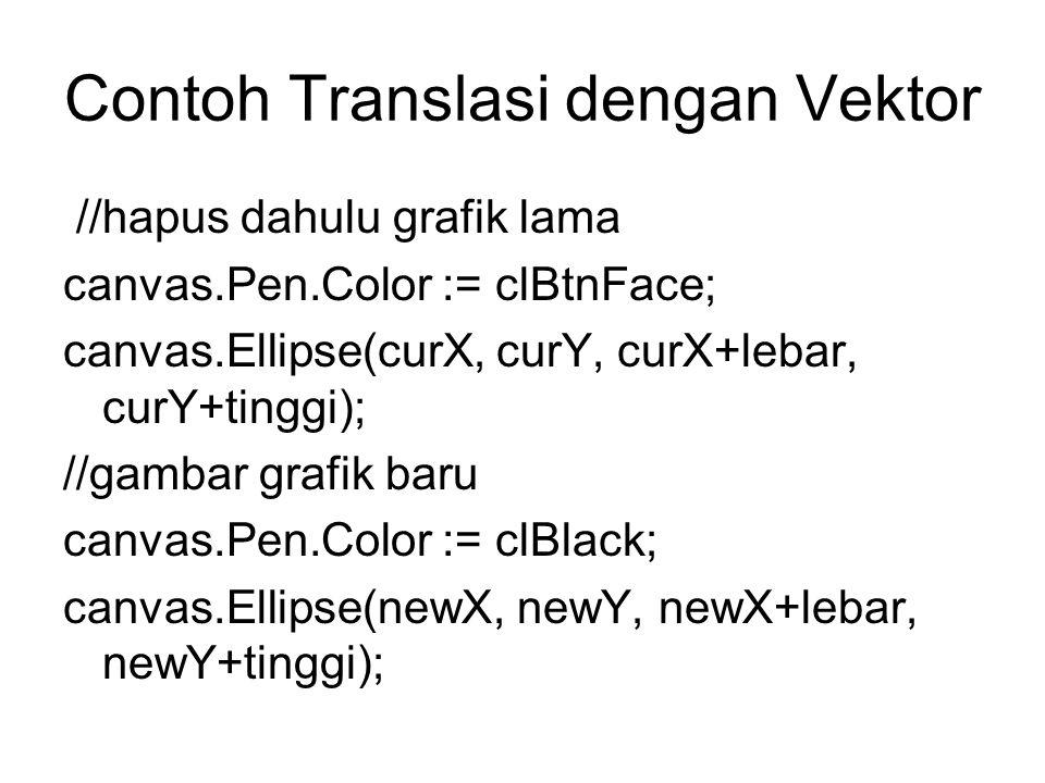 Contoh Translasi dengan Vektor //hapus dahulu grafik lama canvas.Pen.Color := clBtnFace; canvas.Ellipse(curX, curY, curX+lebar, curY+tinggi); //gambar