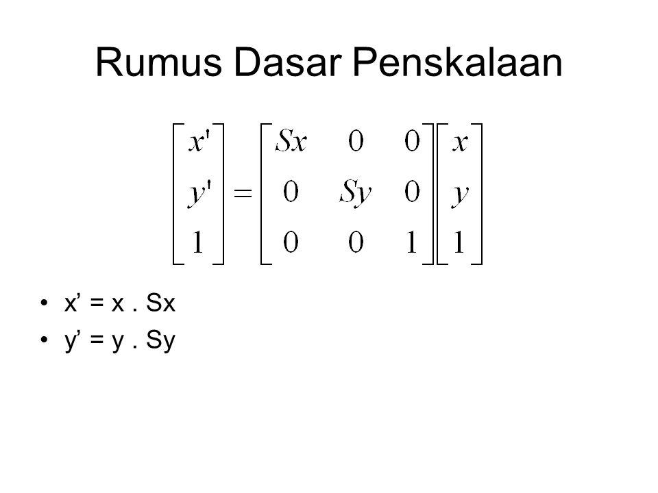 Rumus Dasar Penskalaan x' = x. Sx y' = y. Sy