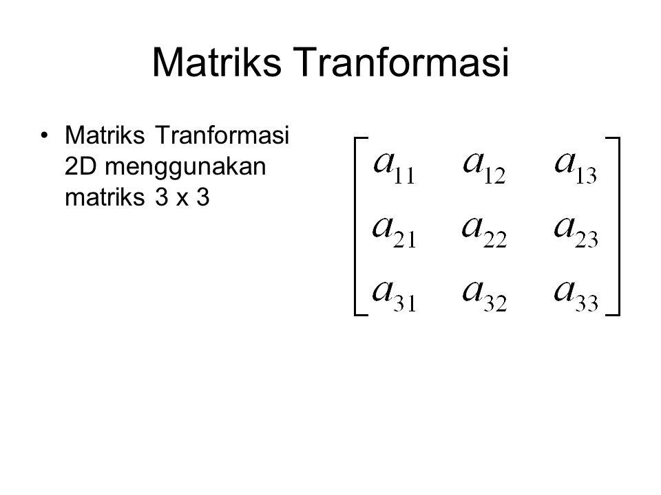 Contoh Translasi procedure TForm1.ButtonPindahClick(Sender: TObject); var i, j : integer; begin dX := StrToInt(EditDx.Text); dY := StrToInt(EditDy.Text); newX := curX + dX; newY := curY + dY; if CheckBoxCopyRect.Checked then begin Image1.Canvas.CopyRect(Rect(0,0,lebar,tinggi),Form1.Canvas,Rect(curX,curY,curX+lebar,curY+tinggi)); canvas.Pen.Color := clBtnFace; canvas.Rectangle(curX,curY,curX+lebar,curY+tinggi); Canvas.CopyRect(Rect(newX, newY, newX+lebar, newY+tinggi),Image1.Canvas,Rect(0,0,lebar, tinggi)); end else begin if rgTranslasi.ItemIndex = 0 then begin //copykan Grafik ke Temp Image1.Canvas.CopyRect(Rect(0,0,lebar,tinggi),Form1.Canvas,Rect(curX,curY,curX+lebar,curY+tinggi)); //hapus grafik asal for i:=0 to tinggi-1 do for j:=0 to lebar-1 do canvas.Pixels[curX + j, curY + i] := clBtnFace; //buat grafik baru for i:=0 to tinggi-1 do begin for j:=0 to lebar-1 do begin canvas.Pixels[newX + j, newY + i] := Image1.Canvas.Pixels[j, i]; end; end else begin //hapus dahulu grafik lama canvas.Pen.Color := clBtnFace; canvas.Ellipse(curX, curY, curX+lebar, curY+tinggi); //gambar grafik baru canvas.Pen.Color := clBlack; canvas.Ellipse(newX, newY, newX+lebar, newY+tinggi); end; curX := newX; curY := newY; end;