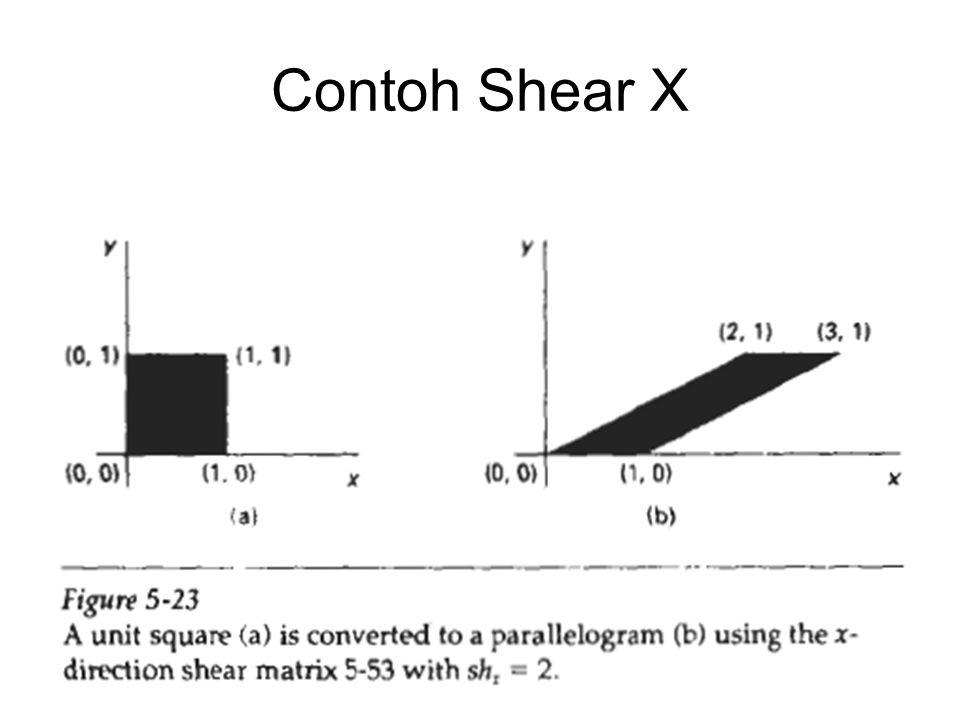 Contoh Shear X