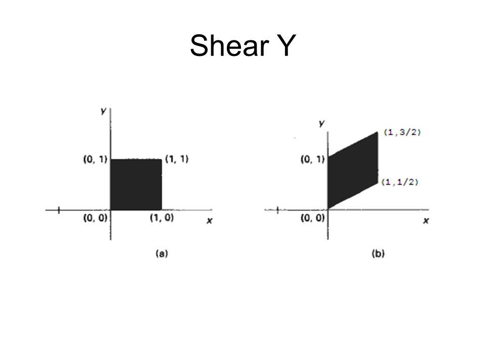 Shear Y