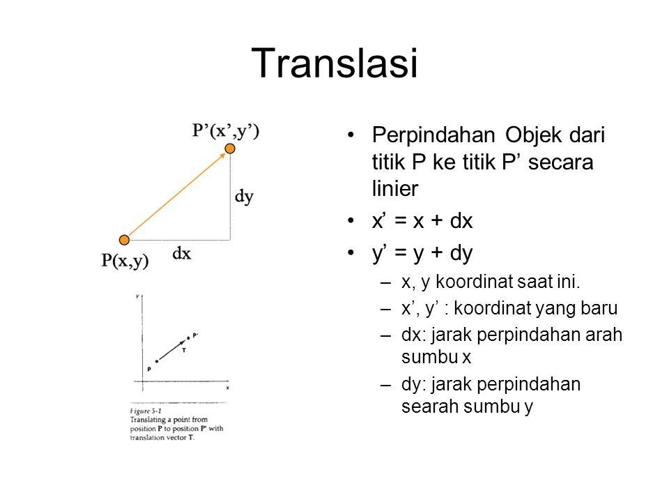 Translasi Perpindahan Objek dari titik P ke titik P' secara linier x' = x + dx y' = y + dy –x, y koordinat saat ini. –x', y' : koordinat yang baru –dx