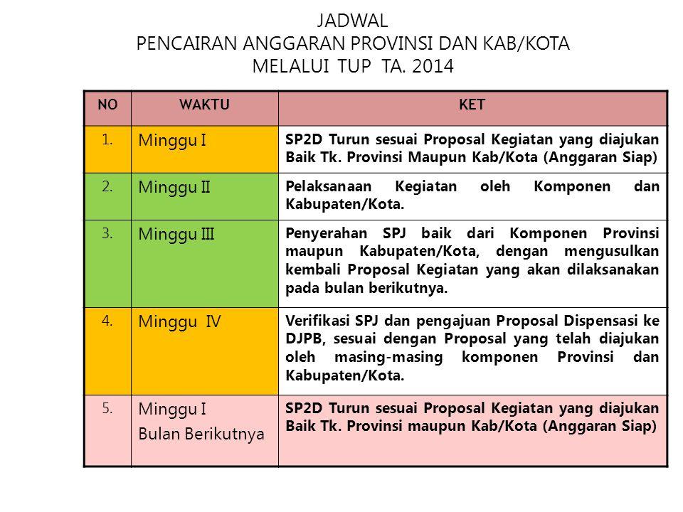 JADWAL PENCAIRAN ANGGARAN PROVINSI DAN KAB/KOTA MELALUI TUP TA. 2014 NOWAKTUKET 1. Minggu I SP2D Turun sesuai Proposal Kegiatan yang diajukan Baik Tk.
